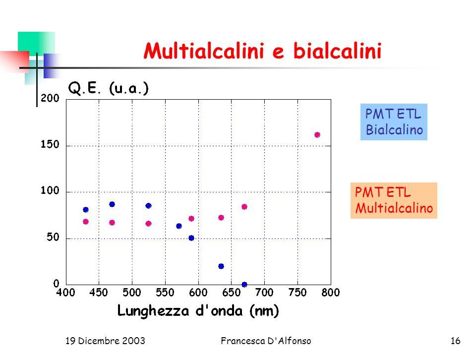 19 Dicembre 2003Francesca D Alfonso16 Multialcalini e bialcalini PMT ETL Bialcalino PMT ETL Multialcalino