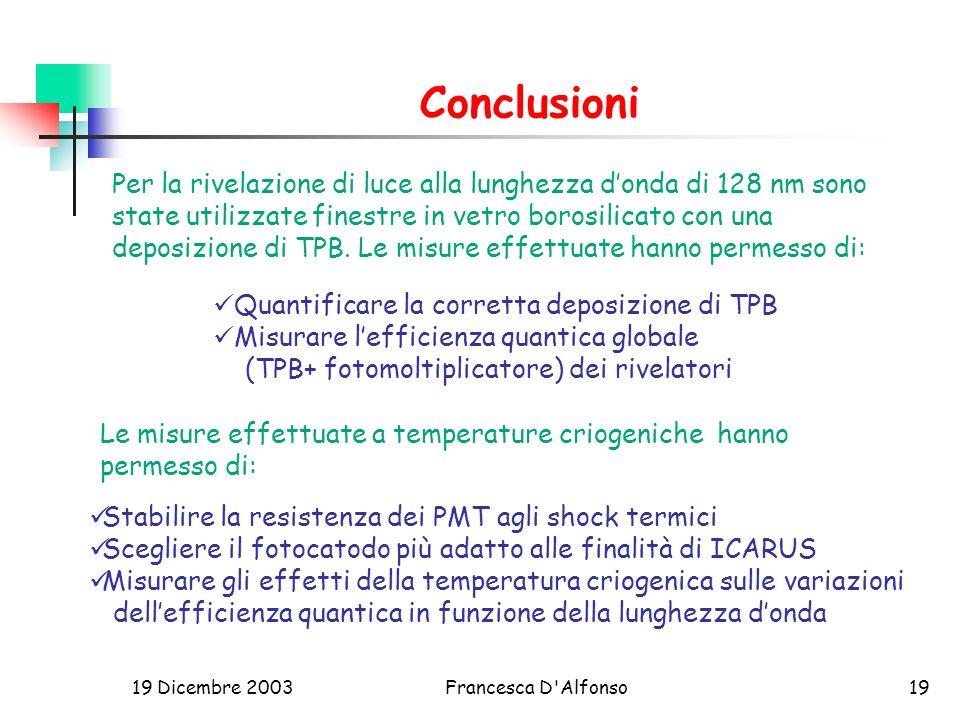 19 Dicembre 2003Francesca D Alfonso19 Conclusioni Per la rivelazione di luce alla lunghezza donda di 128 nm sono state utilizzate finestre in vetro borosilicato con una deposizione di TPB.