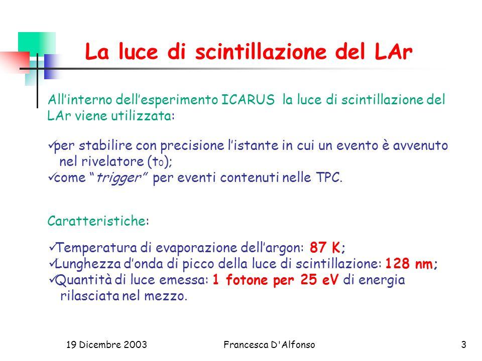 19 Dicembre 2003Francesca D Alfonso3 La luce di scintillazione del LAr Allinterno dellesperimento ICARUS la luce di scintillazione del LAr viene utilizzata: per stabilire con precisione listante in cui un evento è avvenuto nel rivelatore (t 0 ); come trigger per eventi contenuti nelle TPC.