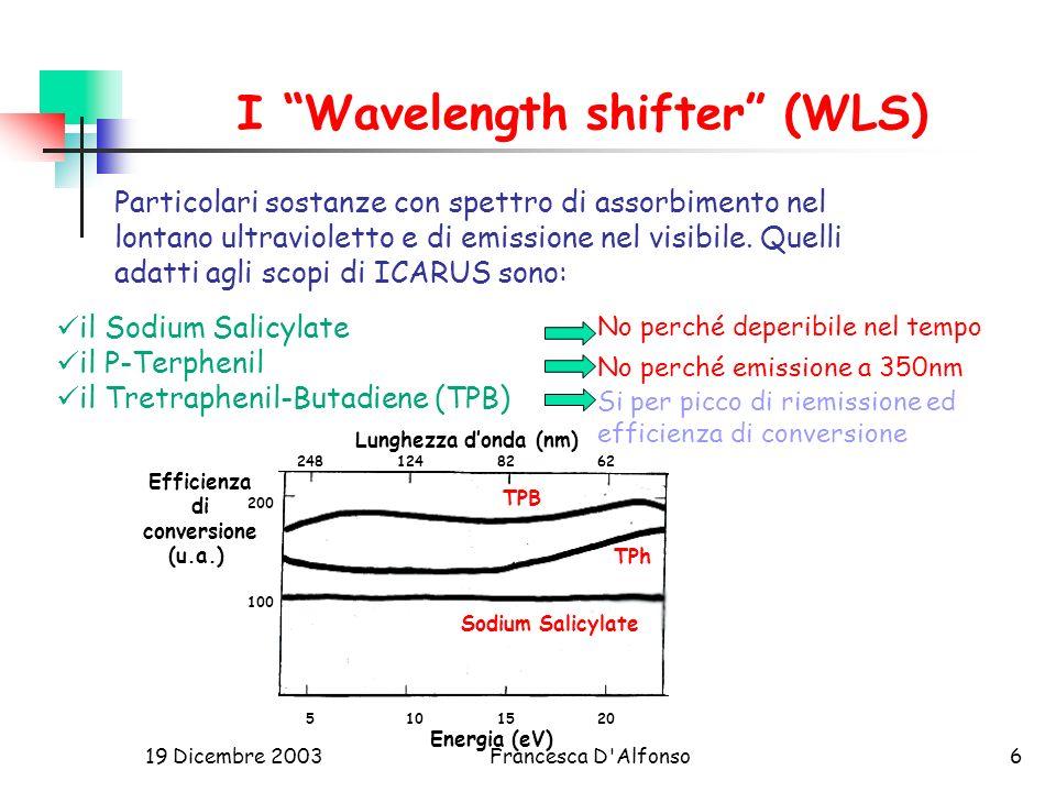 19 Dicembre 2003Francesca D Alfonso6 I Wavelength shifter (WLS) Particolari sostanze con spettro di assorbimento nel lontano ultravioletto e di emissione nel visibile.