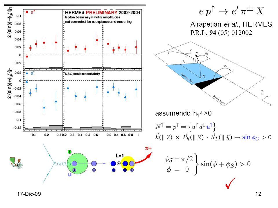 17-Dic-0912 Airapetian et al., HERMES P.R.L. 94 (05) 012002 assumendo h 1 u >0
