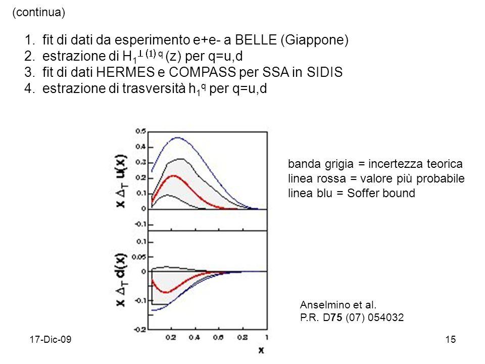 17-Dic-0915 Anselmino et al. P.R.
