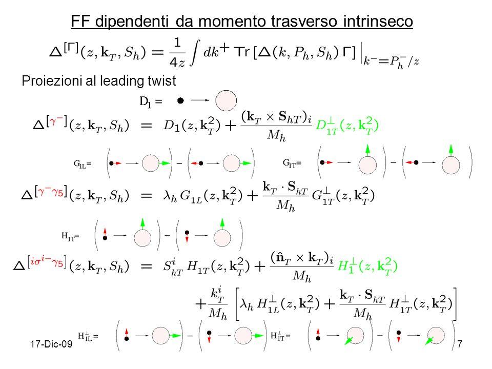 17-Dic-098 Rappresentazione di elicità di (z,k T,S h ) …..