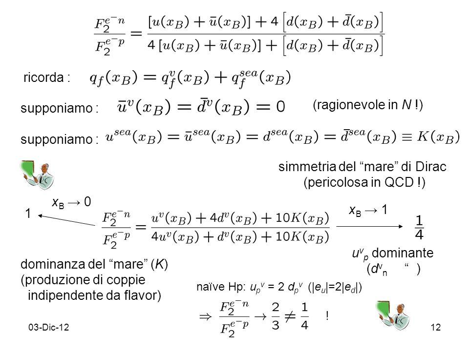 03-Dic-1212 ricorda : supponiamo : (ragionevole in N !) supponiamo : simmetria del mare di Dirac (pericolosa in QCD !) 1 x B 0 x B 1 dominanza del mare (K) (produzione di coppie indipendente da flavor) u v p dominante (d v n ) naïve Hp: u p v = 2 d p v (|e u |=2|e d |)