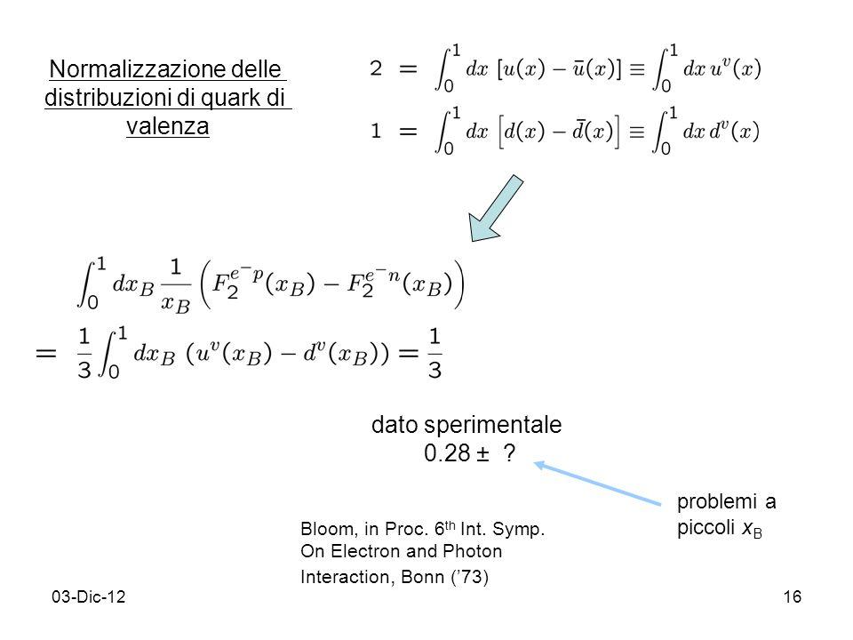 03-Dic-1216 Normalizzazione delle distribuzioni di quark di valenza dato sperimentale 0.28 ± .