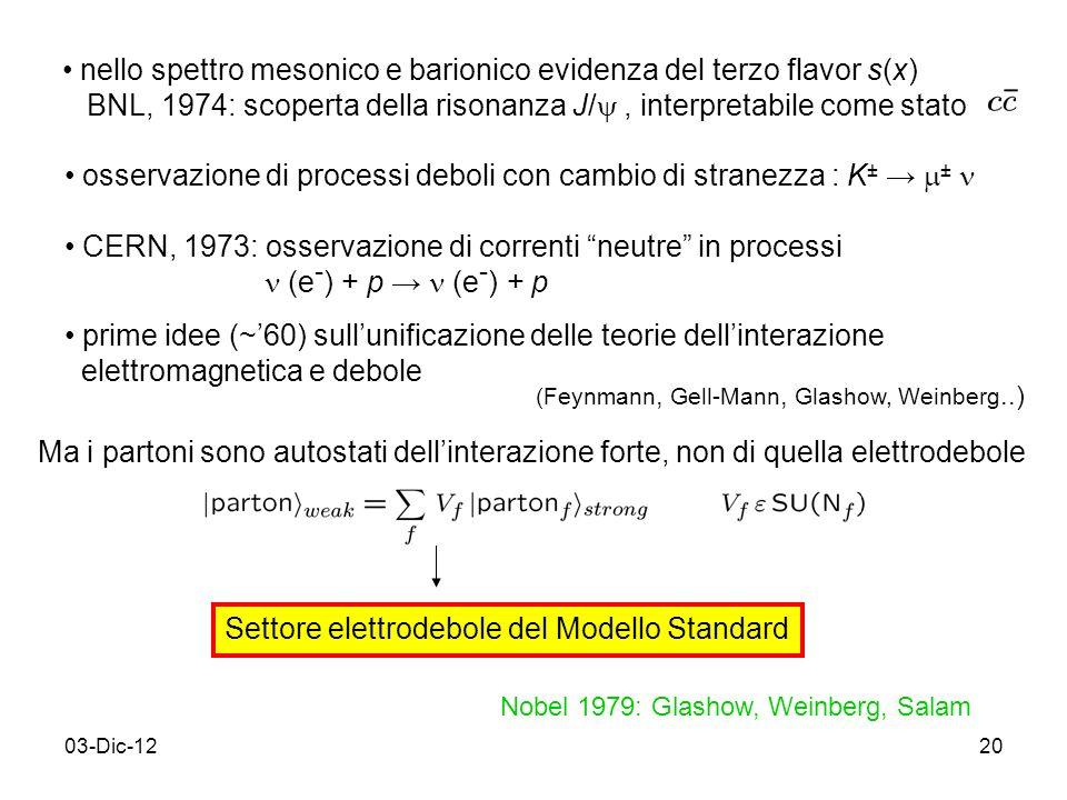 03-Dic-1220 nello spettro mesonico e barionico evidenza del terzo flavor s(x) BNL, 1974: scoperta della risonanza J/, interpretabile come stato osservazione di processi deboli con cambio di stranezza : K ± ± CERN, 1973: osservazione di correnti neutre in processi (e - ) + p (e - ) + p prime idee (~60) sullunificazione delle teorie dellinterazione elettromagnetica e debole Settore elettrodebole del Modello Standard Nobel 1979: Glashow, Weinberg, Salam (Feynmann, Gell-Mann, Glashow, Weinberg..) Ma i partoni sono autostati dellinterazione forte, non di quella elettrodebole