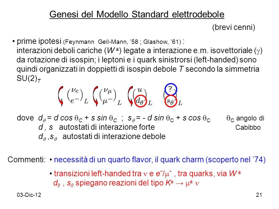 03-Dic-1221 Genesi del Modello Standard elettrodebole prime ipotesi (Feynmann Gell-Mann, 58 ; Glashow, 61) : interazioni deboli cariche (W ± ) legate a interazione e.m.