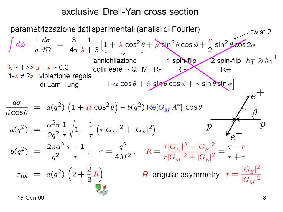 15-Gen-098 exclusive Drell-Yan cross section parametrizzazione dati sperimentali (analisi di Fourier) twist 2 annichilazione collineare ~ QPM R T 2 spin-flip R TT ~ 1 >> ~ 0.3 1- 2 violazione regola di Lam-Tung R angular asymmetry 1 spin-flip R LT