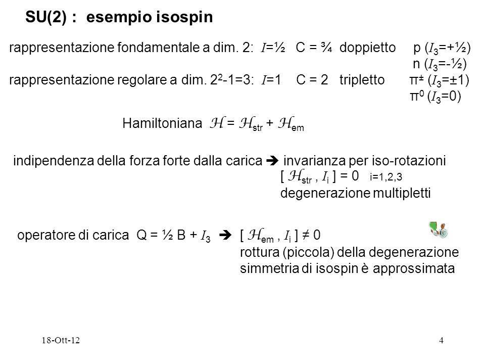 18-Ott-124 SU(2) : esempio isospin rappresentazione fondamentale a dim. 2: I =½ C = ¾ doppietto p ( I 3 =+½) n ( I 3 =-½) rappresentazione regolare a