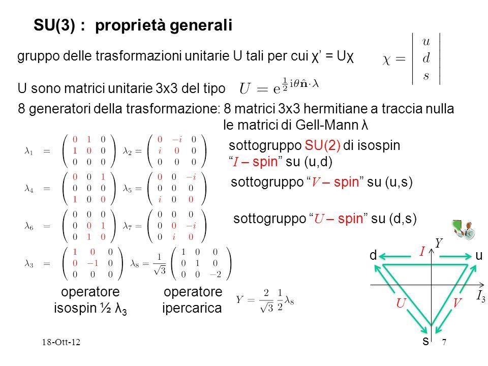 18-Ott-128 SU(3) : classificazione multipletti e operatore di Casimir operatore di Casimir SU(2): I i = ½ σ i C = ( I ) 2 = ½ ( I + I - + I - I + ) + ( I 3 ) 2 = ½ { I +, I - } + ( I 3 ) 2 SU(3): F i = ½ λ i C = (F) 2 = Σ i=1 8 F i F i = ½ { I +, I - } + ½ {V +, V - } + ½ {U +, U - } + (F 3 ) 2 + (F 8 ) 2 autovalore di C è (p 2 +pq+q 2 )+(p+q) p,q ε N + definiamo F i = ½λ i.