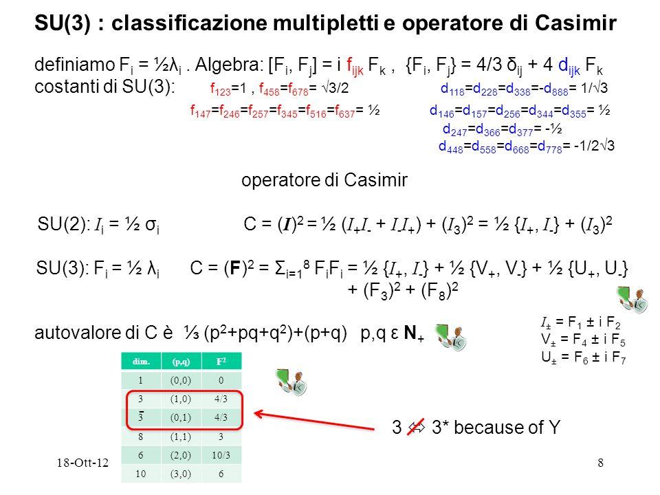 18-Ott-128 SU(3) : classificazione multipletti e operatore di Casimir operatore di Casimir SU(2): I i = ½ σ i C = ( I ) 2 = ½ ( I + I - + I - I + ) +