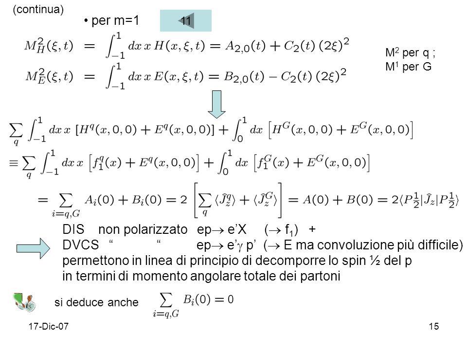 17-Dic-0715 (continua) per m=1 11 DIS non polarizzato ep eX ( f 1 ) + DVCS ep e p ( E ma convoluzione più difficile) permettono in linea di principio di decomporre lo spin ½ del p in termini di momento angolare totale dei partoni M 2 per q ; M 1 per G si deduce anche