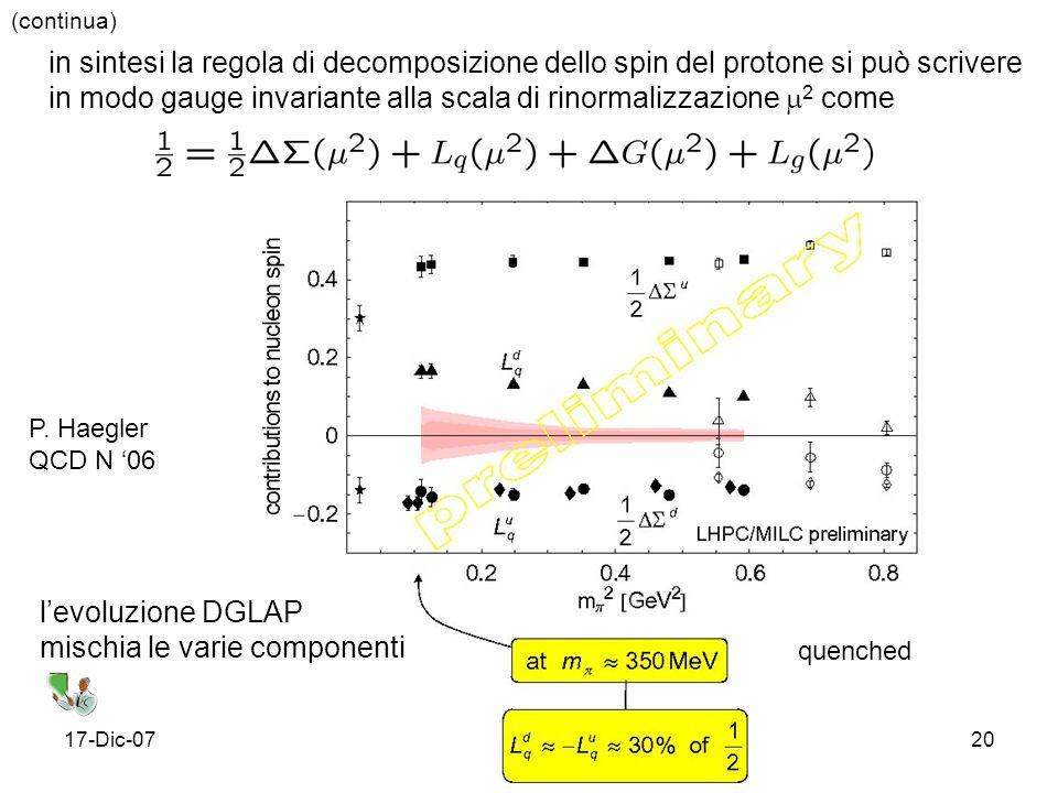 17-Dic-0720 (continua) in sintesi la regola di decomposizione dello spin del protone si può scrivere in modo gauge invariante alla scala di rinormalizzazione 2 come levoluzione DGLAP mischia le varie componenti quenched P.