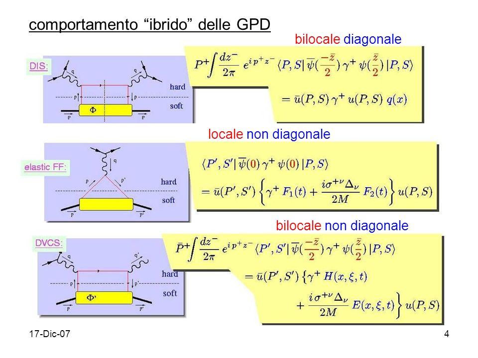 17-Dic-074 comportamento ibrido delle GPD bilocale diagonale locale non diagonale bilocale non diagonale