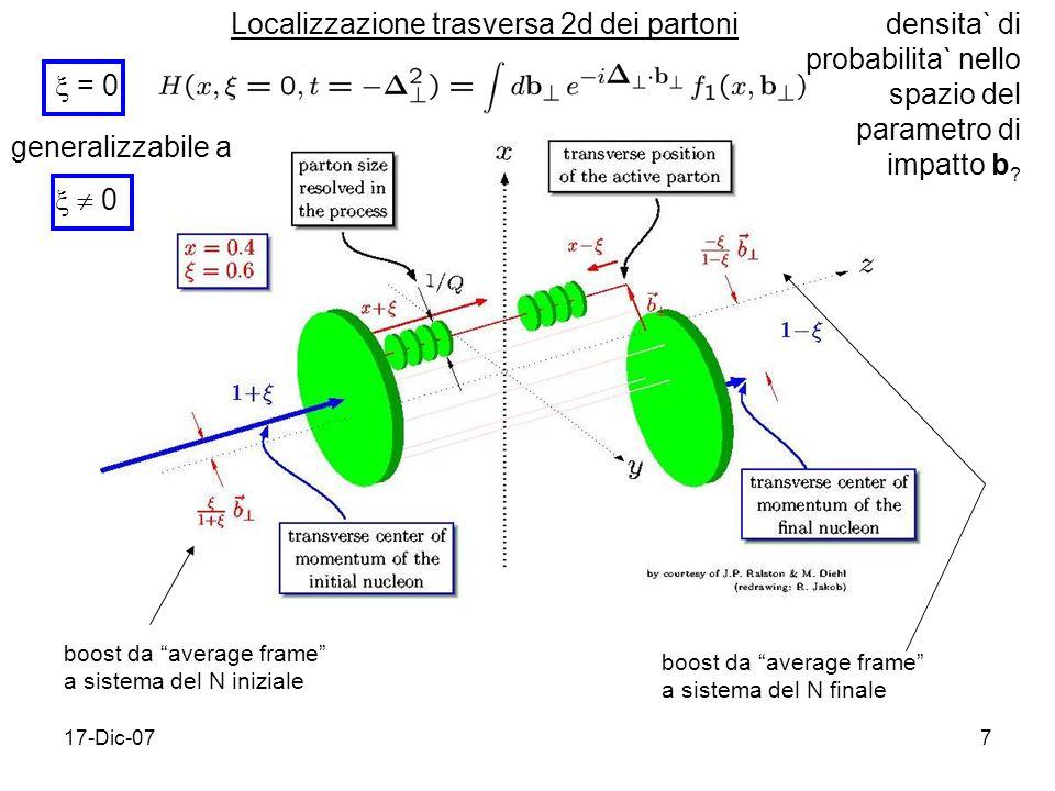17-Dic-077 Localizzazione trasversa 2d dei partoni = 0 densita` di probabilita` nello spazio del parametro di impatto b .