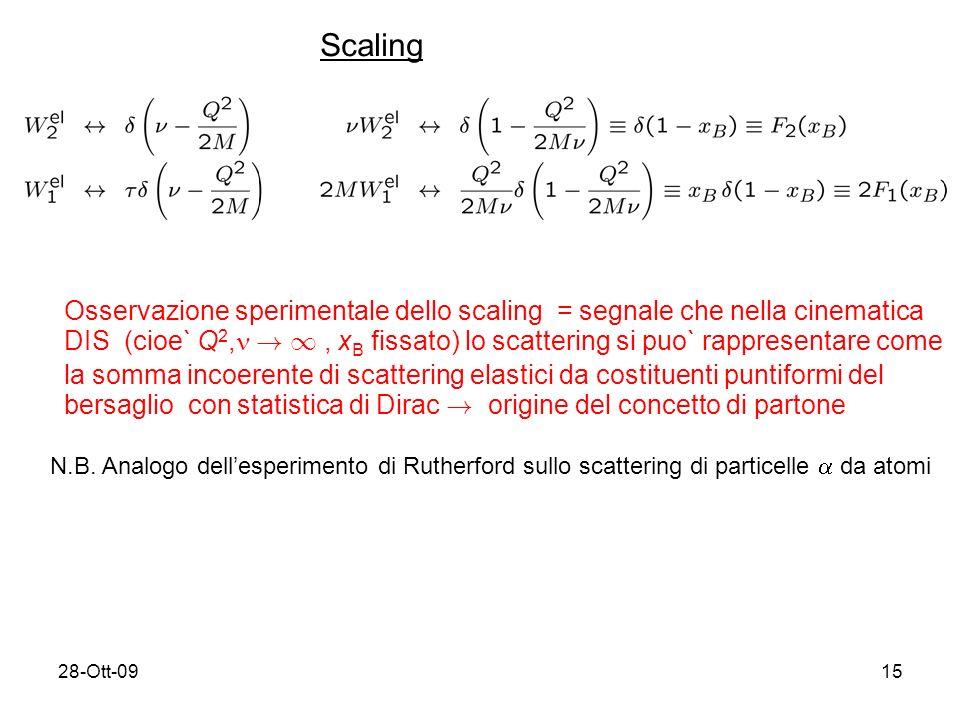 28-Ott-0915 Scaling Osservazione sperimentale dello scaling = segnale che nella cinematica DIS (cioe` Q 2, .