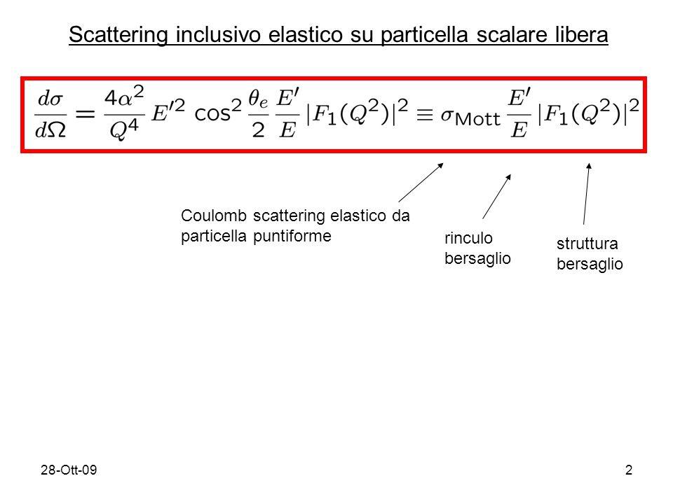 28-Ott-092 Coulomb scattering elastico da particella puntiforme rinculo bersaglio struttura bersaglio Scattering inclusivo elastico su particella scalare libera