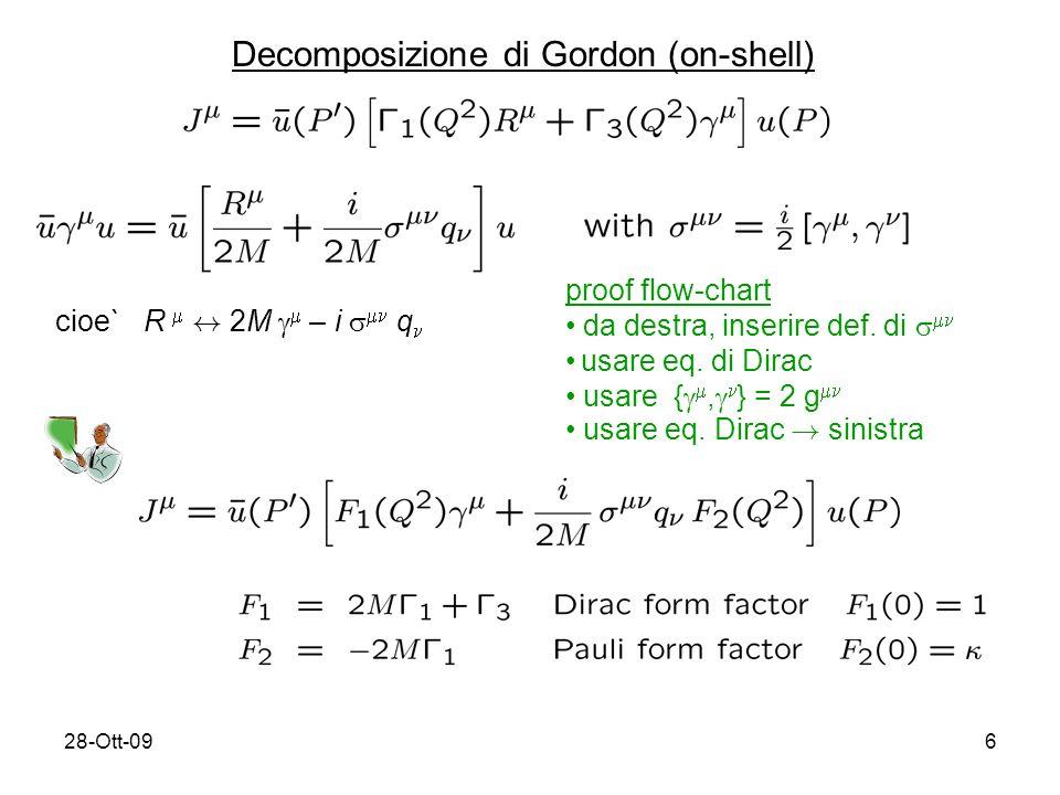 28-Ott-096 Decomposizione di Gordon (on-shell) cioe` R $ 2M – i q proof flow-chart da destra, inserire def.