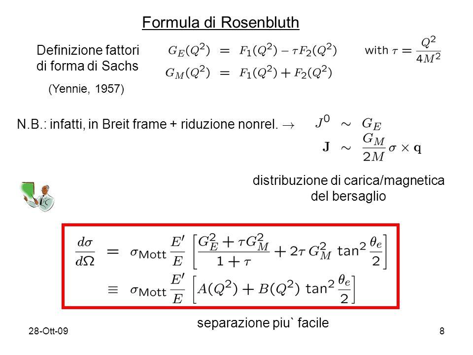 28-Ott-098 Formula di Rosenbluth Definizione fattori di forma di Sachs (Yennie, 1957) N.B.: infatti, in Breit frame + riduzione nonrel.