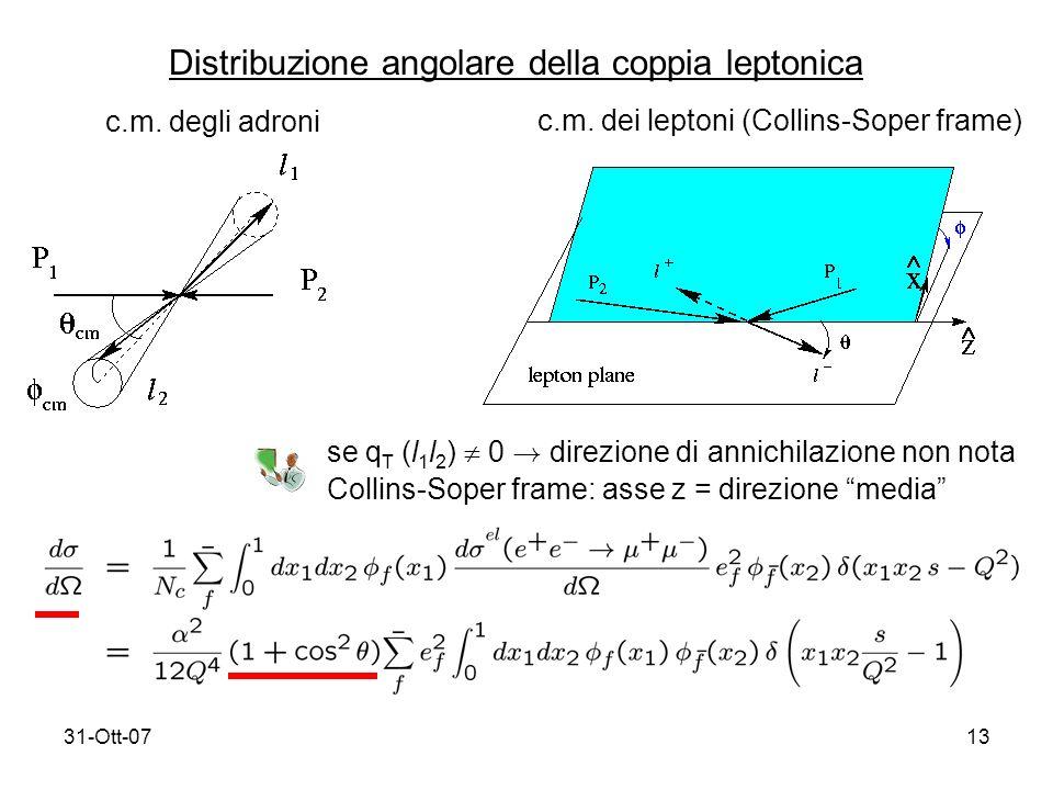 31-Ott-0713 Distribuzione angolare della coppia leptonica c.m.