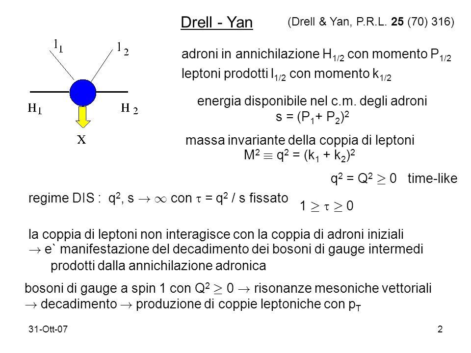31-Ott-072 Drell - Yan adroni in annichilazione H 1/2 con momento P 1/2 leptoni prodotti l 1/2 con momento k 1/2 energia disponibile nel c.m.