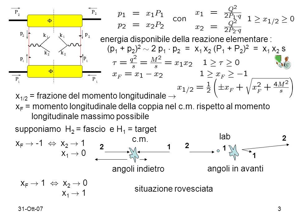 31-Ott-074 solite formule, applicate al processo DY somma sugli stati di polarizzazione dei leptoni finali