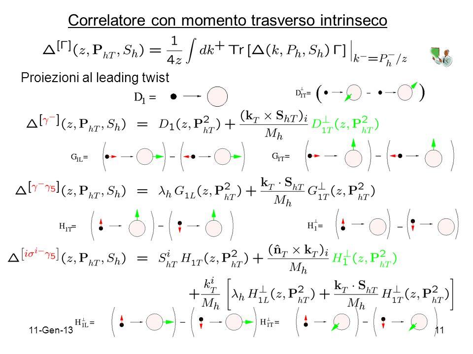 11-Gen-1311 Correlatore con momento trasverso intrinseco Proiezioni al leading twist