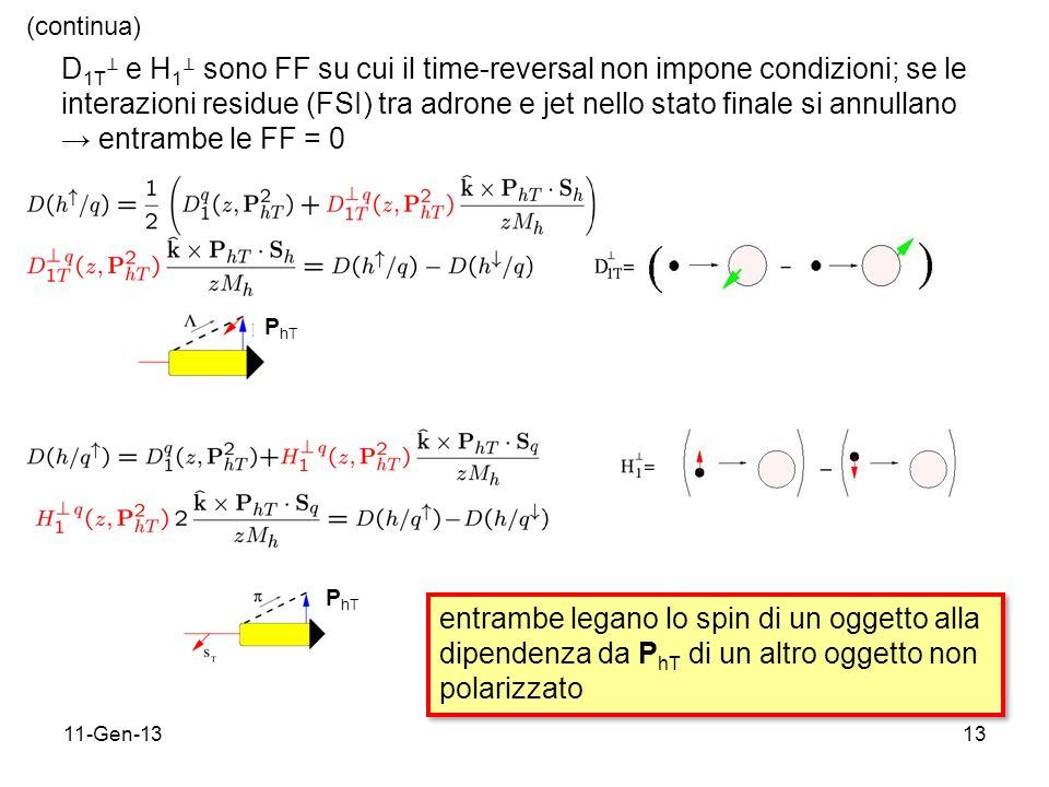 11-Gen-1313 (continua) D 1T e H 1 sono FF su cui il time-reversal non impone condizioni; se le interazioni residue (FSI) tra adrone e jet nello stato finale si annullano entrambe le FF = 0 entrambe legano lo spin di un oggetto alla dipendenza da P hT di un altro oggetto non polarizzato entrambe legano lo spin di un oggetto alla dipendenza da P hT di un altro oggetto non polarizzato P hT