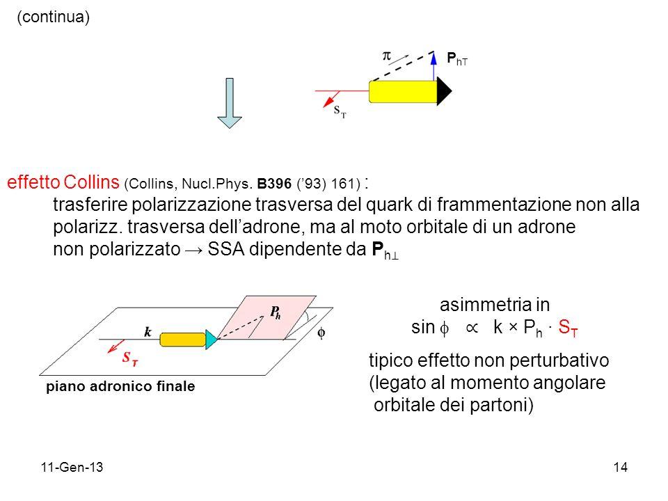 11-Gen-1314 effetto Collins (Collins, Nucl.Phys.