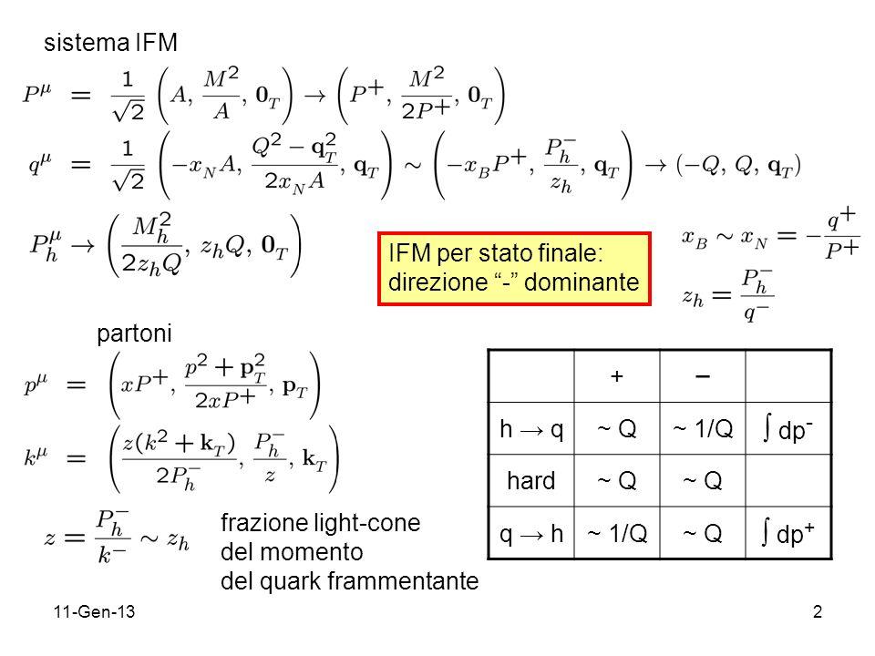 11-Gen-1323 Congettura semi-classica : poichè * colpisce q si forma una stringa di forza di colore; quando la stringa si rompe, si forma un quarkonio con spin 1 e momento angolare orbitale opposto; tale momento angolare orbitale e determina lasimmetria azimutale nellemissione delladrone finale (Artru, hep-ph/9310323) # quantici vuoto J PC = 0 ++ quarkonio ha S=1 2S+1 L J = 3 P 0 si veda filmato a parte nel file Collins.avi