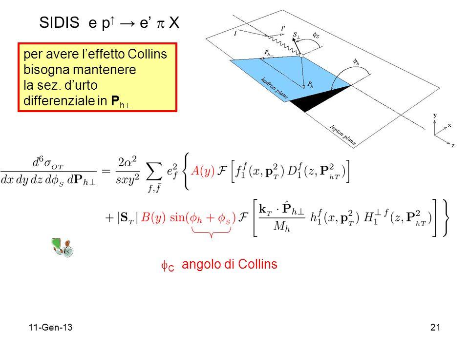11-Gen-1321 SIDIS e p e X per avere leffetto Collins bisogna mantenere la sez.