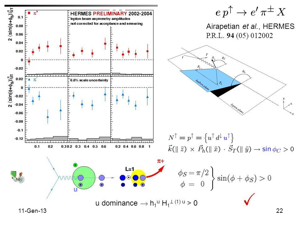 11-Gen-1322 Airapetian et al., HERMES P.R.L. 94 (05) 012002 u dominance h 1 u H 1 (1) u > 0