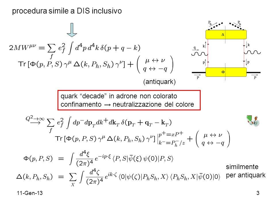 11-Gen-134 Decomposizione di al leading twist Tr [… ] Tr [… 5 ] Tr [… i 5 ] Base di matrici di Dirac ν