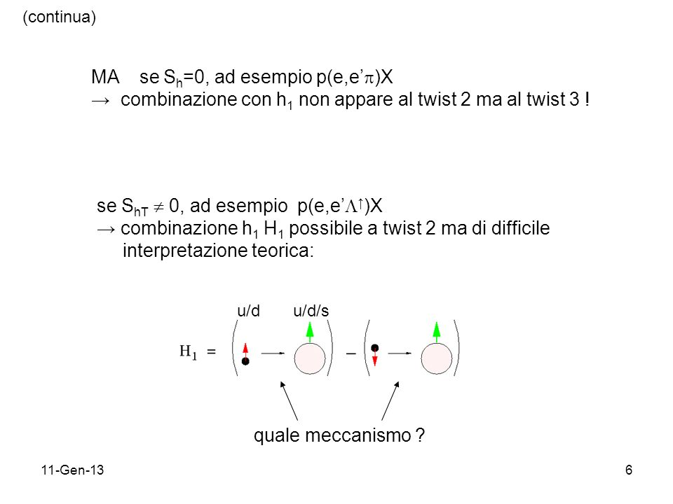 11-Gen-1327 effetto Sivers e relativa Single Spin Asymmetry + positivo f 1T u negativa f 1T d positiva (piccola)