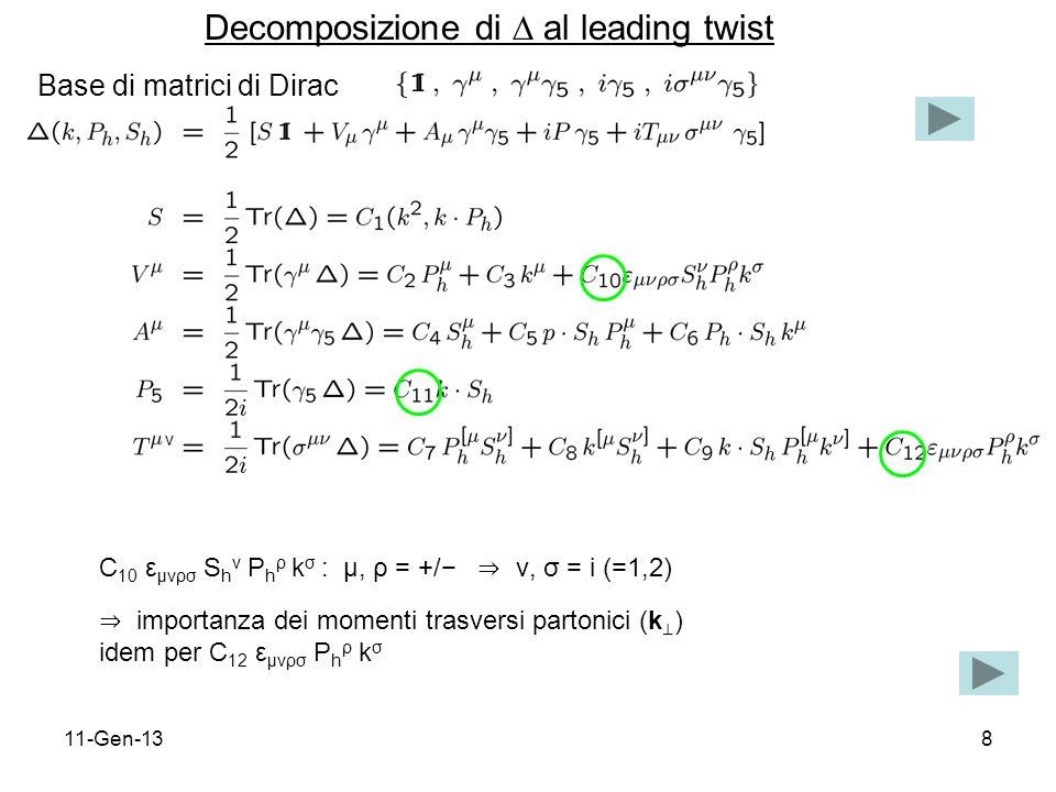 11-Gen-1329 possibile interpretazione: N distribuzione asimmetrica nel piano trasverso: u va a x>0 e d va a x<0 perché S y 0 L q 0 colpisce u che viene deflesso a x<0 per confinamento (forza colore attrattiva); opposto per d (Burkardt, Phys.