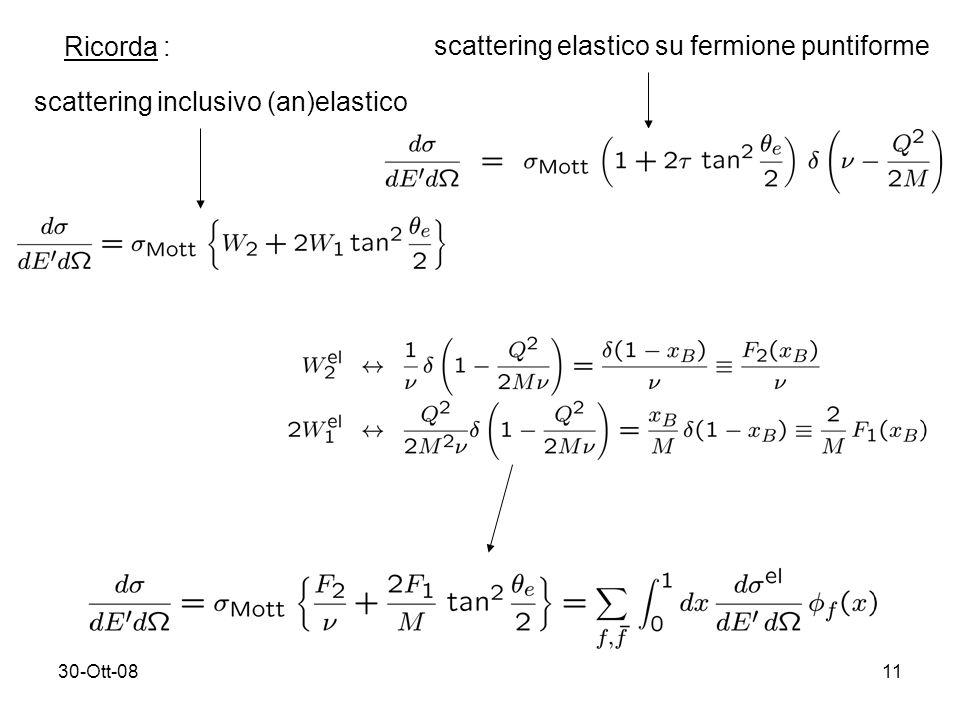 30-Ott-0811 Ricorda : scattering inclusivo (an)elastico scattering elastico su fermione puntiforme