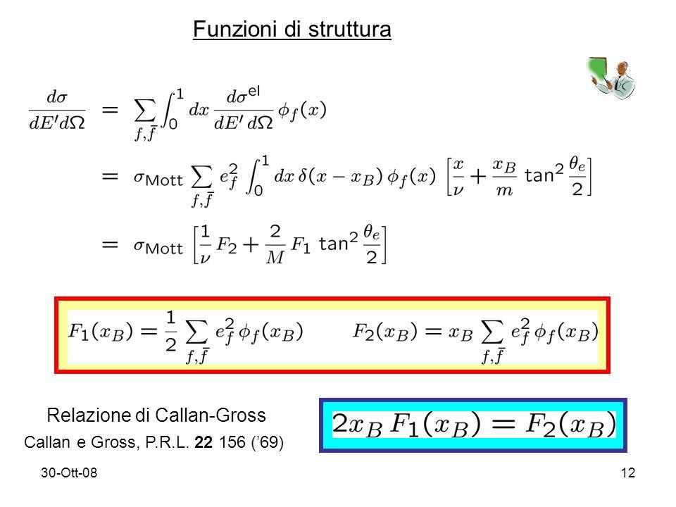 30-Ott-0812 Funzioni di struttura Relazione di Callan-Gross Callan e Gross, P.R.L. 22 156 (69)