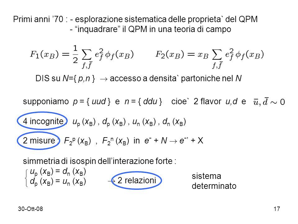 30-Ott-0817 Primi anni 70 : - esplorazione sistematica delle proprieta` del QPM - inquadrare il QPM in una teoria di campo DIS su N={ p,n } .