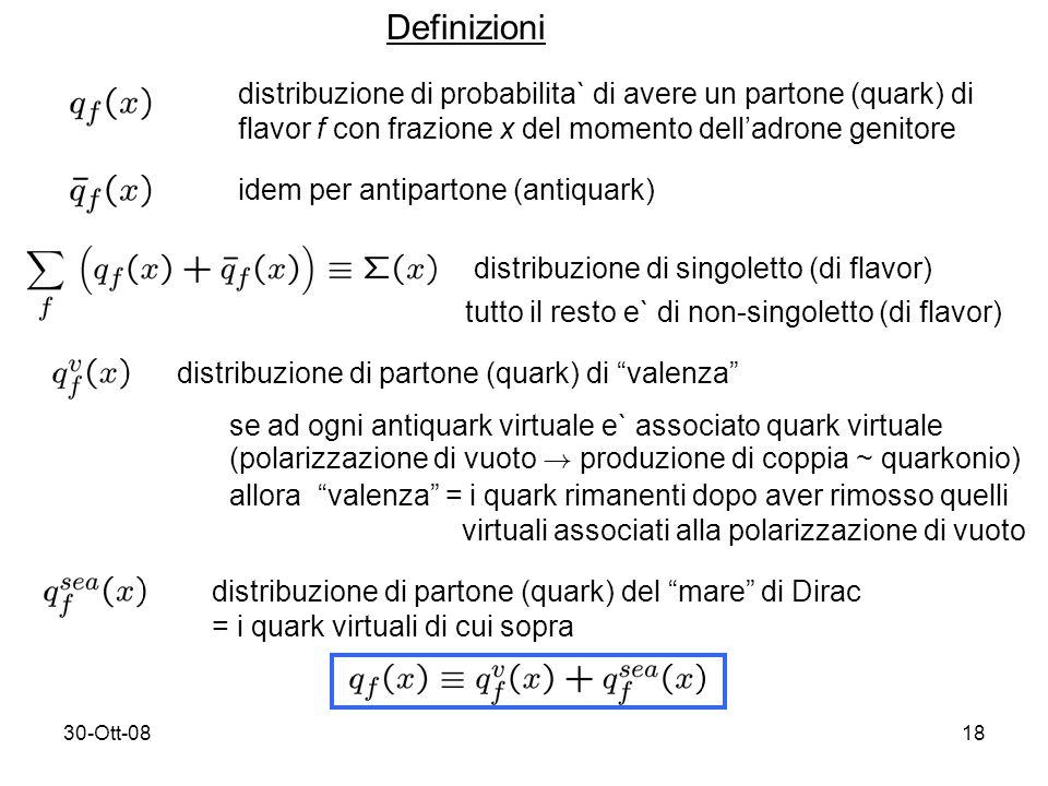 30-Ott-0818 Definizioni distribuzione di probabilita` di avere un partone (quark) di flavor f con frazione x del momento delladrone genitore idem per antipartone (antiquark) distribuzione di singoletto (di flavor) tutto il resto e` di non-singoletto (di flavor) distribuzione di partone (quark) di valenza se ad ogni antiquark virtuale e` associato quark virtuale (polarizzazione di vuoto .