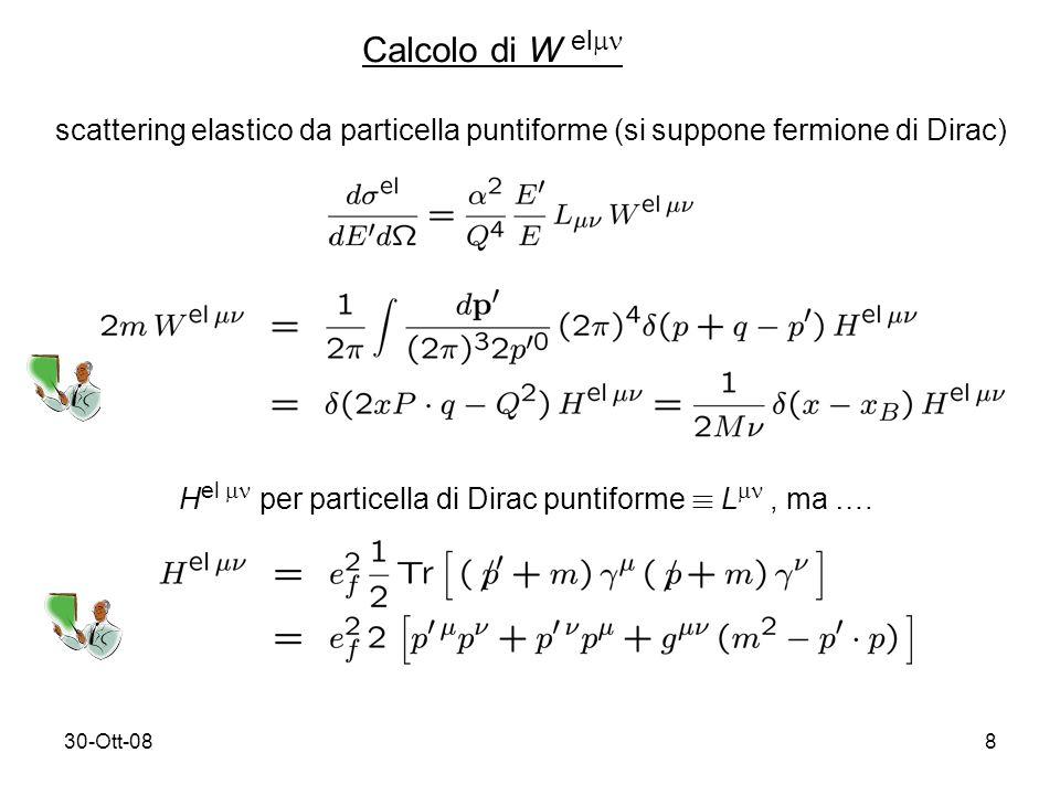 30-Ott-088 Calcolo di W el scattering elastico da particella puntiforme (si suppone fermione di Dirac) H el per particella di Dirac puntiforme ´ L, ma ….