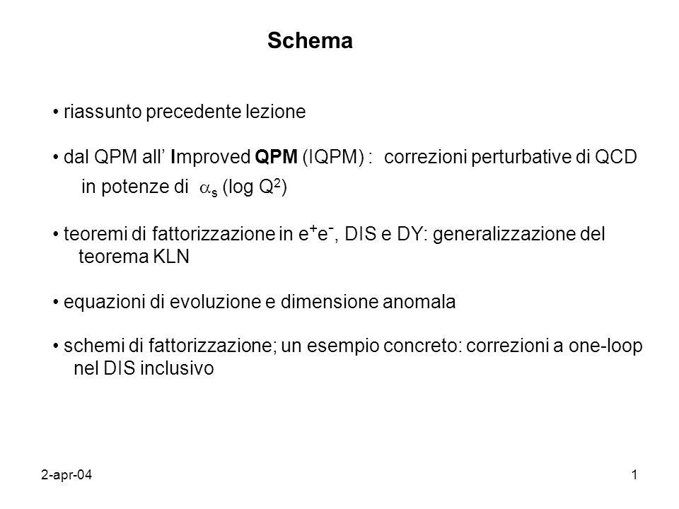2-apr-042 fattorizzazione e universalita` nel QPM : dal DIS al DY scaling della sezione durto con lenergia del c.m., s, e dipendenza angolare universale, » (1+cos 2 ), dei prodotti leptonici ; conferma dellipotesi di QPM sul meccanismo elementare di annichilazione derivato dalla QED deviazioni dallo scaling e dalla dipendenza (1+cos 2 ) ; nuovi meccanismi al crescere della massa invariante finale: risonanze mesoniche vettoriali (J/,, Y,..) ; il problema del sistema di riferimento: c.m.
