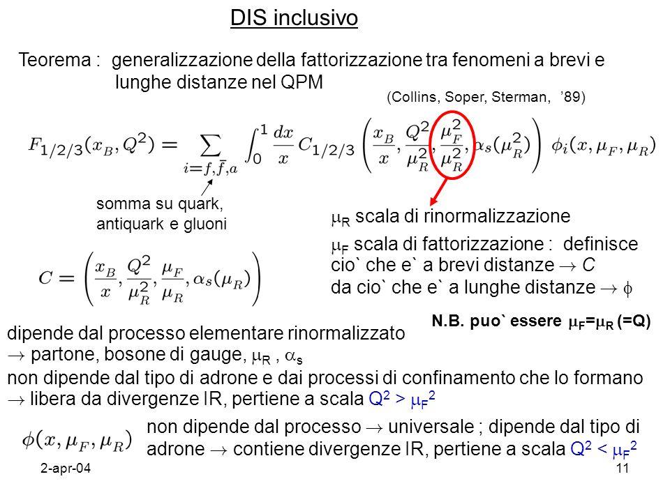 2-apr-0411 DIS inclusivo Teorema : generalizzazione della fattorizzazione tra fenomeni a brevi e lunghe distanze nel QPM (Collins, Soper, Sterman, 89)