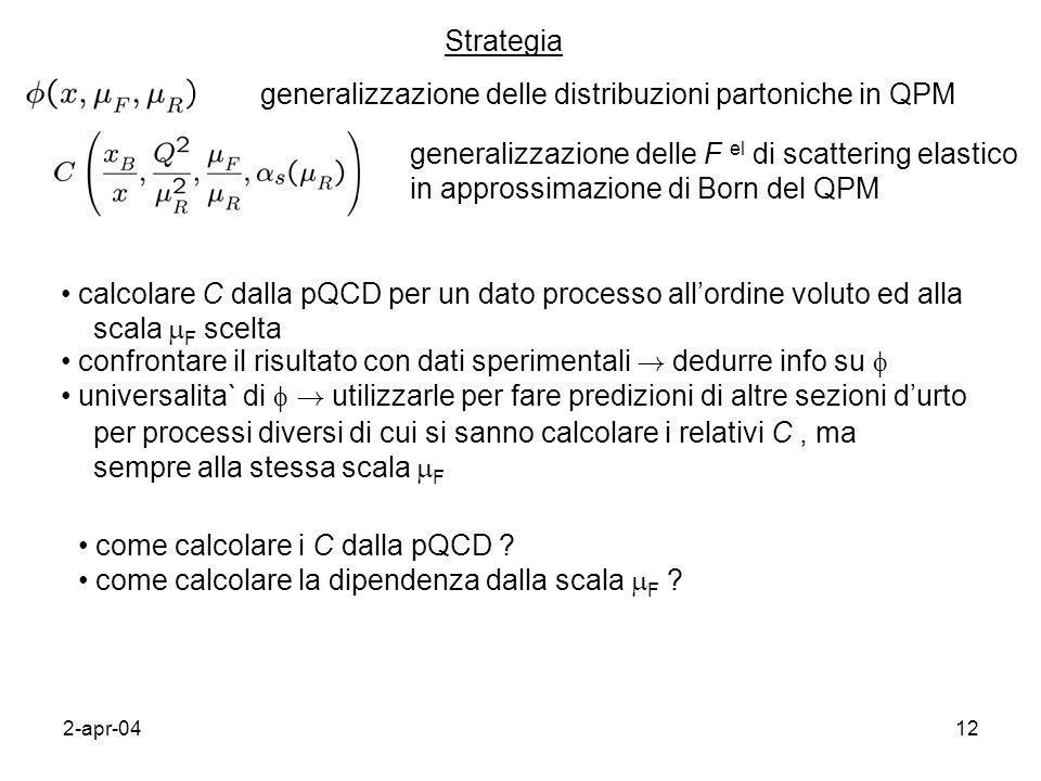2-apr-0412 Strategia generalizzazione delle distribuzioni partoniche in QPM generalizzazione delle F el di scattering elastico in approssimazione di B