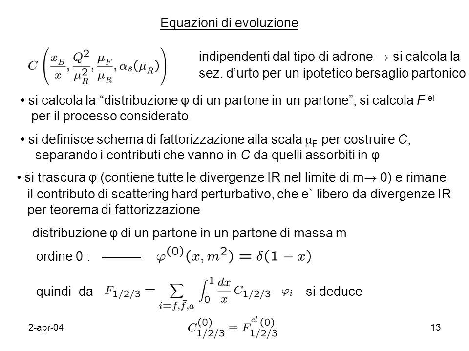 2-apr-0413 Equazioni di evoluzione indipendenti dal tipo di adrone ! si calcola la sez. durto per un ipotetico bersaglio partonico si definisce schema