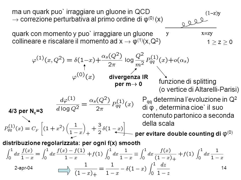2-apr-0414 ma un quark puo` irraggiare un gluone in QCD ! correzione perturbativa al primo ordine di φ (0) (x) quark con momento y puo` irraggiare un