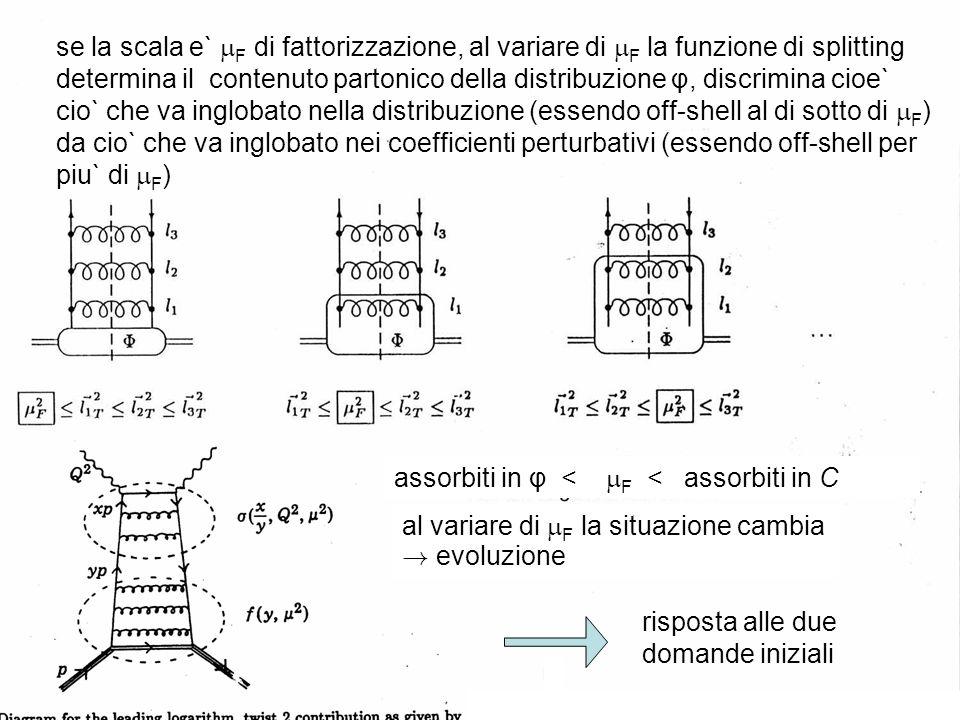2-apr-0415 se la scala e` F di fattorizzazione, al variare di F la funzione di splitting determina il contenuto partonico della distribuzione φ, discr