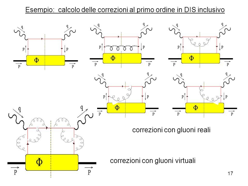 2-apr-0417 Esempio: calcolo delle correzioni al primo ordine in DIS inclusivo correzioni con gluoni reali correzioni con gluoni virtuali