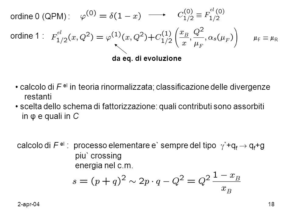 2-apr-0418 ordine 0 (QPM) : ordine 1 : F ´ R calcolo di F el in teoria rinormalizzata; classificazione delle divergenze restanti scelta dello schema d