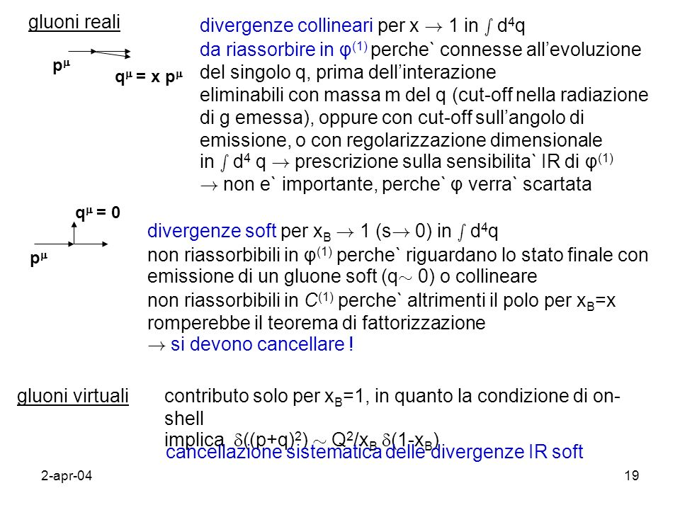 2-apr-0419 p q = x p divergenze collineari per x ! 1 in s d 4 q da riassorbire in φ (1) perche` connesse allevoluzione del singolo q, prima dellintera