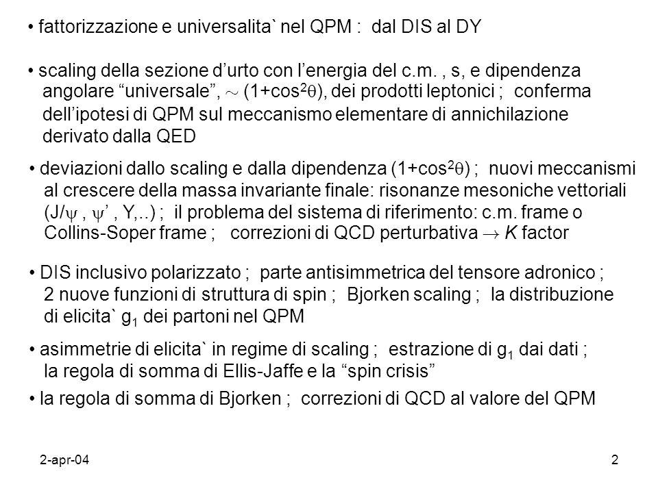 2-apr-042 fattorizzazione e universalita` nel QPM : dal DIS al DY scaling della sezione durto con lenergia del c.m., s, e dipendenza angolare universa